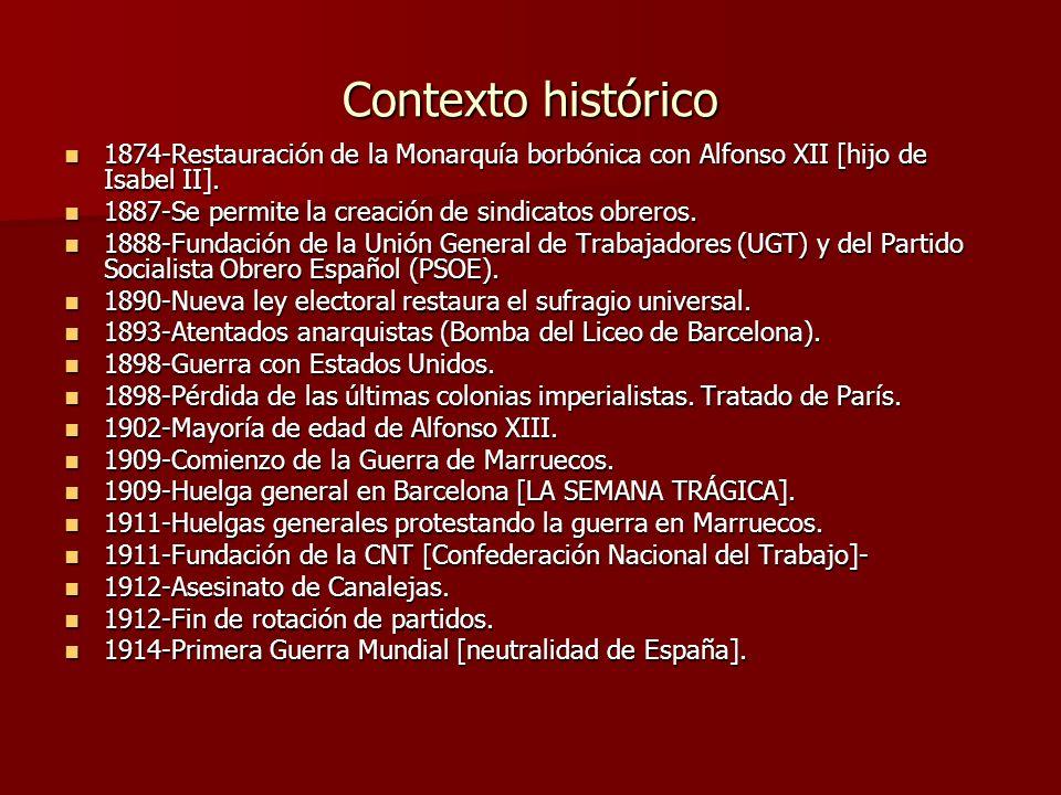 Contexto histórico 1874-Restauración de la Monarquía borbónica con Alfonso XII [hijo de Isabel II].